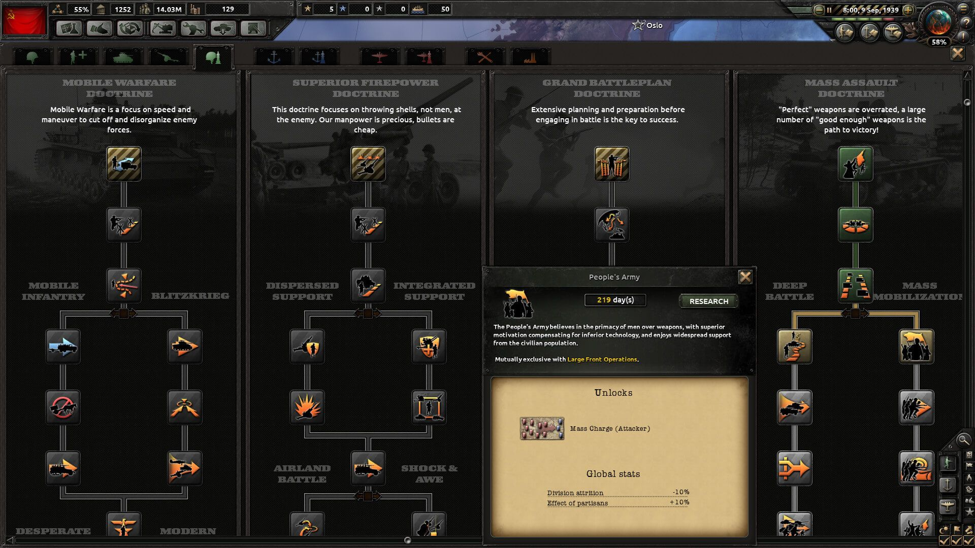 Hearts Of Iron Iv Cadet Edition Delivery To Your Email